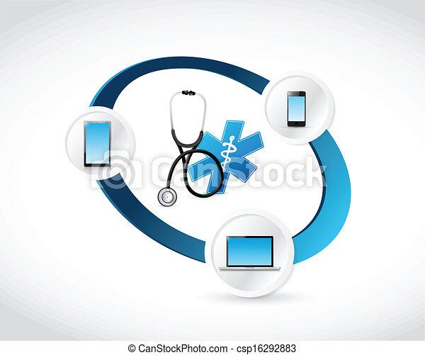 技術, 醫學的概念, 連線 - csp16292883