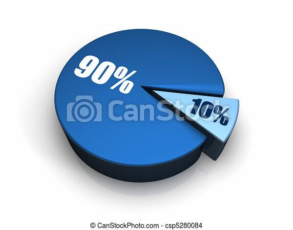 藍色, 10, 百分之, -, 餅形圖, 90 - csp5280084