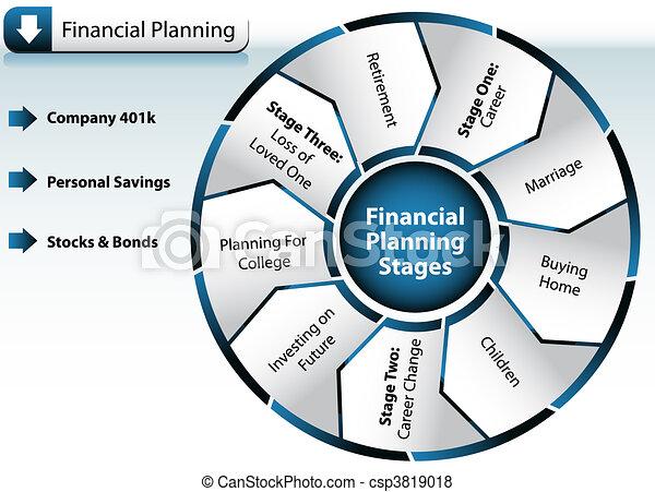 計劃, 財政圖表 - csp3819018
