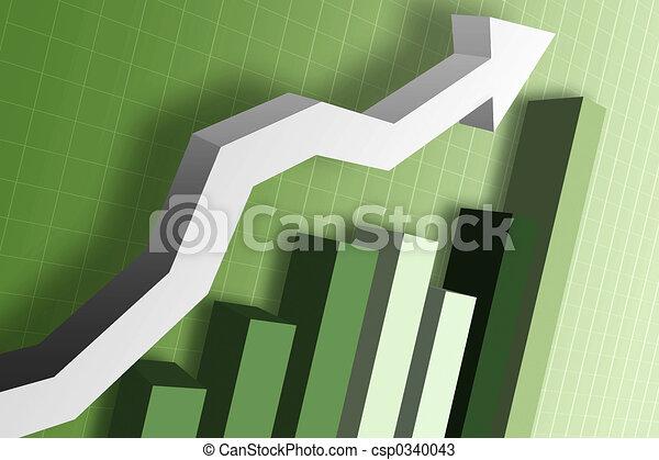 金融市場, 圖表 - csp0340043