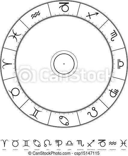 黃道帶, 占星術 - csp15147115